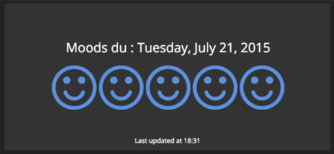 TeamMood Widget